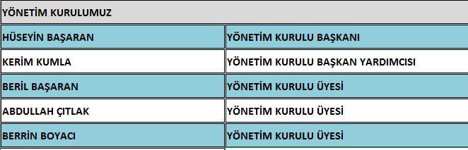 yonetimkurulu2015